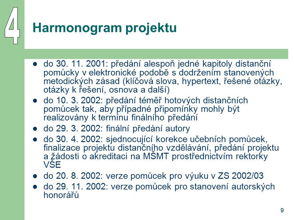 9 Harmonogram projektu do 30. 11.