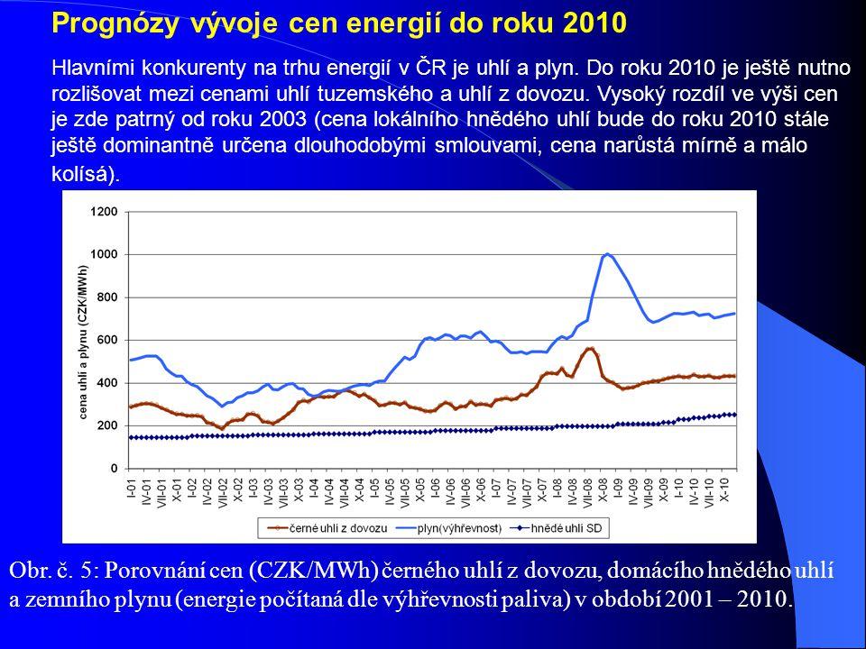 Prognózy vývoje cen energií do roku 2010 Hlavními konkurenty na trhu energií v ČR je uhlí a plyn.