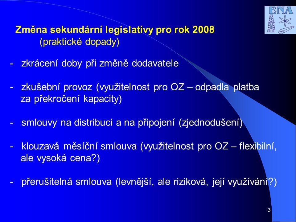 3 Změna sekundární legislativy pro rok 2008 (praktické dopady) - zkrácení doby při změně dodavatele - zkušební provoz (využitelnost pro OZ – odpadla platba za překročení kapacity) - smlouvy na distribuci a na připojení (zjednodušení) - klouzavá měsíční smlouva (využitelnost pro OZ – flexibilní, ale vysoká cena ) - přerušitelná smlouva (levnější, ale riziková, její využívání )