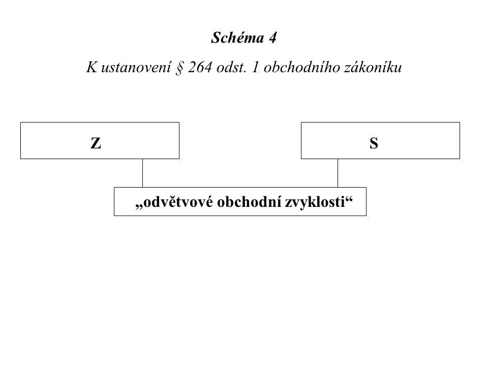 """Schéma 4 K ustanovení § 264 odst. 1 obchodního zákoníku Z S """"odvětvové obchodní zvyklosti"""""""
