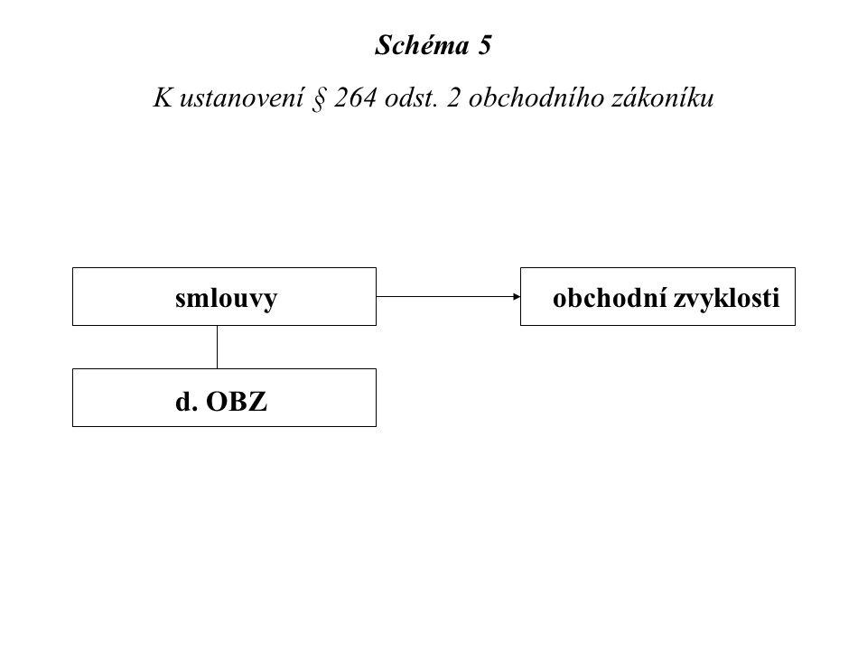 Schéma 5 K ustanovení § 264 odst. 2 obchodního zákoníku smlouvy obchodní zvyklosti d. OBZ