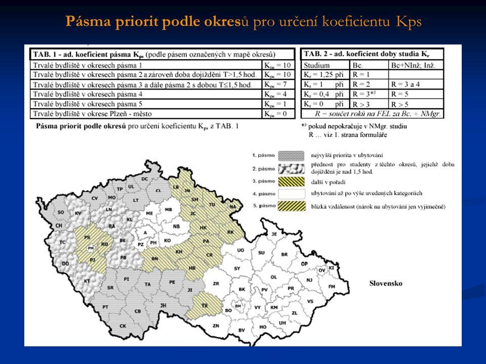 Pásma priorit podle okresů pro určení koeficientu Kps