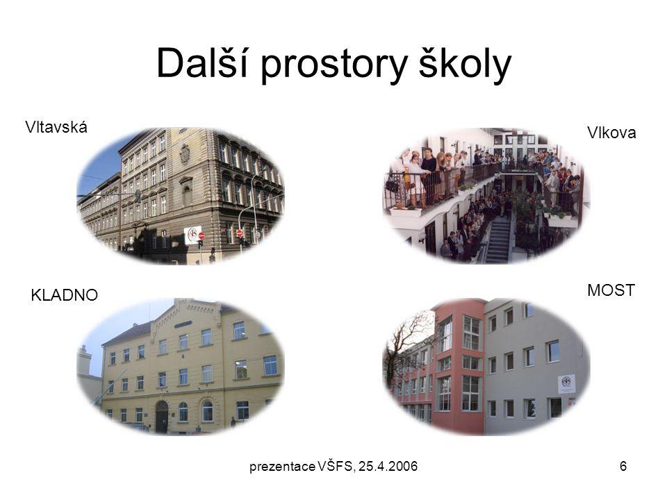 prezentace VŠFS, 25.4.20066 Další prostory školy KLADNO MOST Vlkova Vltavská