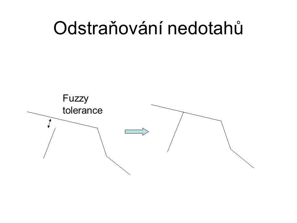 Odstraňování nedotahů Fuzzy tolerance