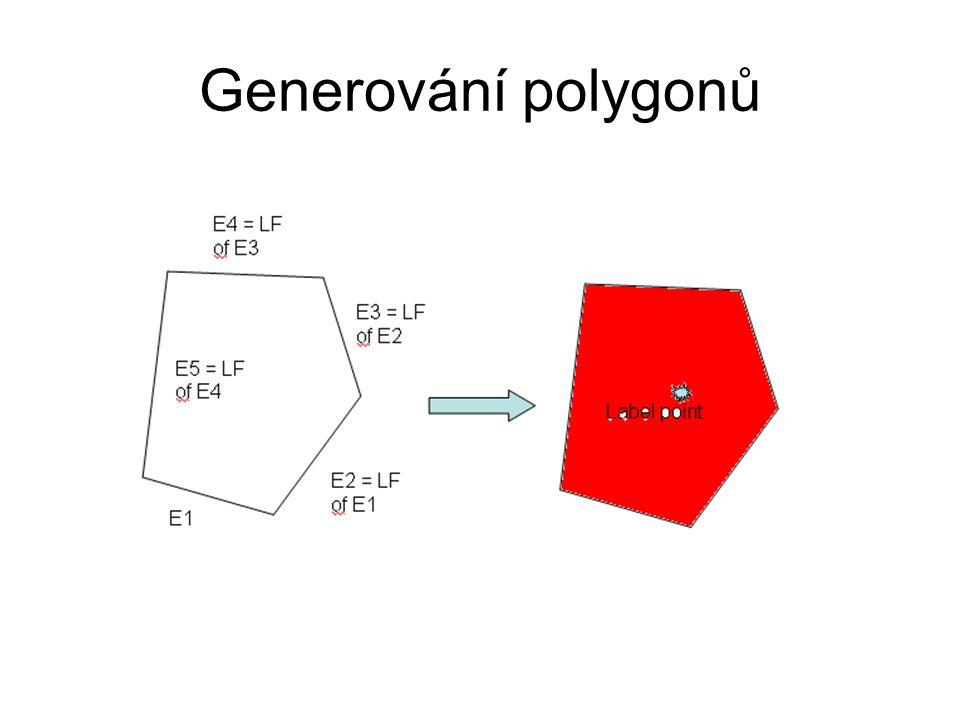 Generování polygonů