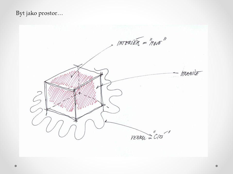 Nábytek – zařizovací předměty Design – dialog mezi uměním a funkčností Je to umění nebo ne.