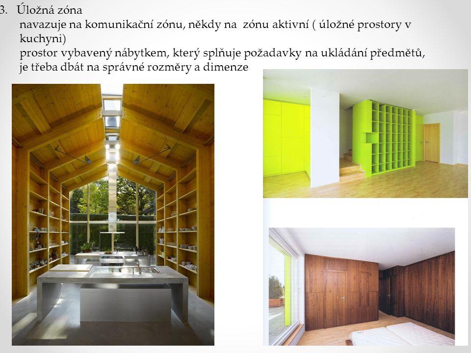 3.Úložná zóna navazuje na komunikační zónu, někdy na zónu aktivní ( úložné prostory v kuchyni) prostor vybavený nábytkem, který splňuje požadavky na u