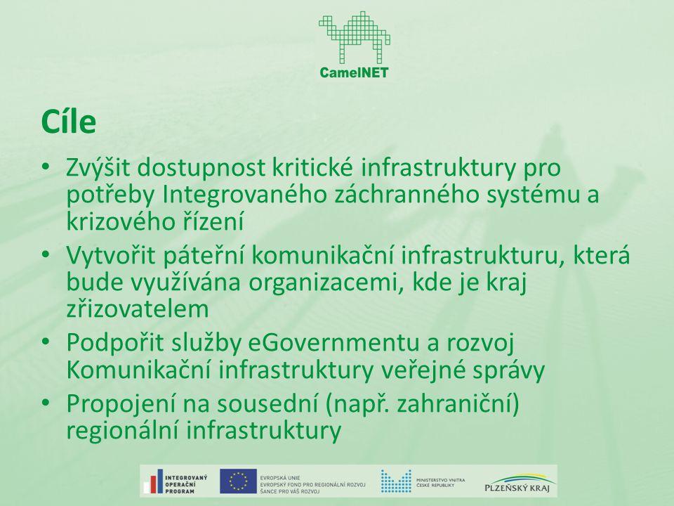 Cíle Zvýšit dostupnost kritické infrastruktury pro potřeby Integrovaného záchranného systému a krizového řízení Vytvořit páteřní komunikační infrastrukturu, která bude využívána organizacemi, kde je kraj zřizovatelem Podpořit služby eGovernmentu a rozvoj Komunikační infrastruktury veřejné správy Propojení na sousední (např.
