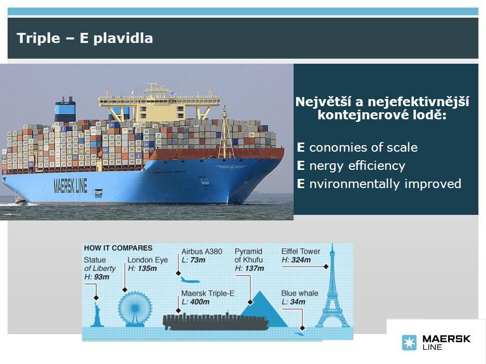 Insert department name via 'View/Header and Footer…' Největší a nejefektivnější kontejnerové lodě: E conomies of scale E nergy efficiency E nvironmentally improved Triple – E plavidla