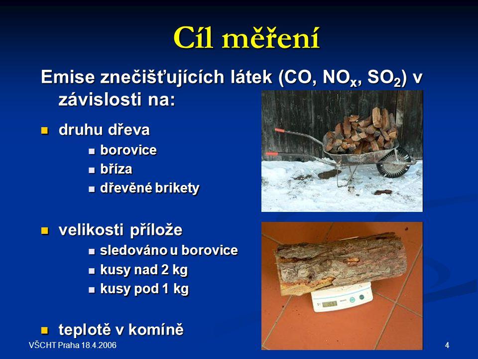 VŠCHT Praha 18.4.2006 5 Kombinovaná krbová kamna a měřící přístroje Verner Golemek 9/5 celkový jmenovitý výkon: 9 kW celkový jmenovitý výkon: 9 kW účinnost: 80% účinnost: 80% objem přikládacího prostoru: 45 l objem přikládacího prostoru: 45 l Analyzátor Horiba PG - 250 zaznamenává zaznamenává CO, CO 2, SO 2 metodou NDIR CO, CO 2, SO 2 metodou NDIR NO x chemiluminiscencí NO x chemiluminiscencí O 2 paramagneticky O 2 paramagneticky