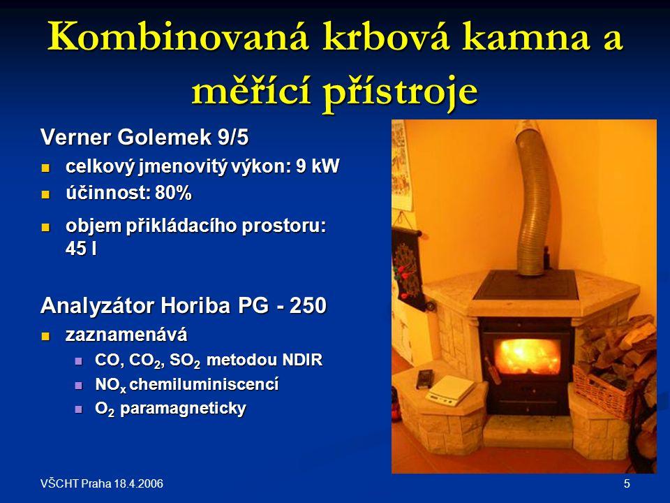 VŠCHT Praha 18.4.2006 5 Kombinovaná krbová kamna a měřící přístroje Verner Golemek 9/5 celkový jmenovitý výkon: 9 kW celkový jmenovitý výkon: 9 kW úči
