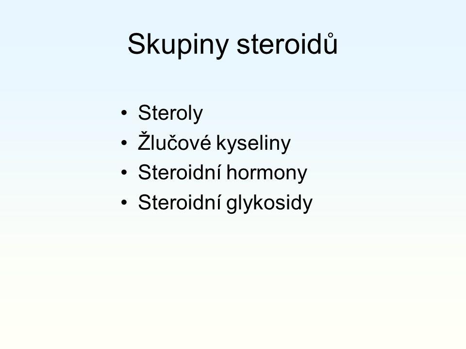 Skupiny steroidů Steroly Žlučové kyseliny Steroidní hormony Steroidní glykosidy