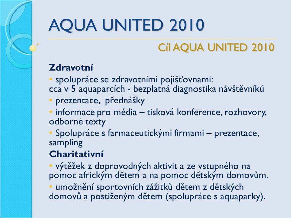 AQUA UNITED 2010 Zdravotní spolupráce se zdravotními pojišťovnami: cca v 5 aquaparcích - bezplatná diagnostika návštěvníků prezentace, přednášky infor