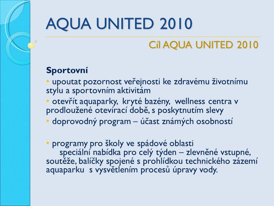 AQUA UNITED 2010 Sportovní upoutat pozornost veřejnosti ke zdravému životnímu stylu a sportovním aktivitám otevřít aquaparky, kryté bazény, wellness centra v prodloužené otevírací době, s poskytnutím slevy doprovodný program – účast známých osobností programy pro školy ve spádové oblasti speciální nabídka pro celý týden – zlevněné vstupné, soutěže, balíčky spojené s prohlídkou technického zázemí aquaparku s vysvětlením procesů úpravy vody.