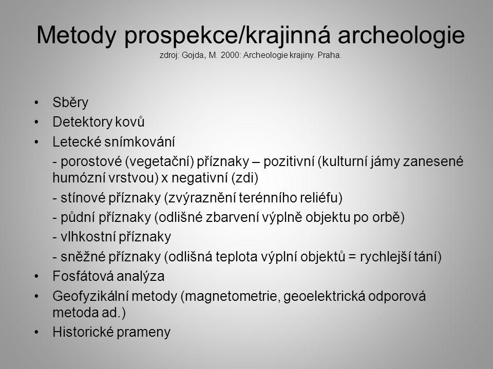 Metody prospekce/krajinná archeologie zdroj: Gojda, M.