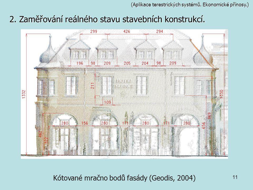 11 (Aplikace terestrických systémů. Ekonomické přínosy.) 2. Zaměřování reálného stavu stavebních konstrukcí. Kótované mračno bodů fasády (Geodis, 2004
