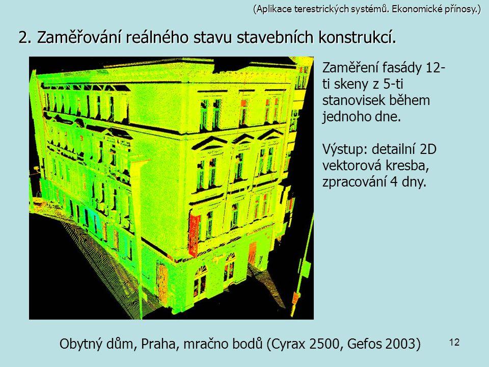 12 (Aplikace terestrických systémů. Ekonomické přínosy.) 2. Zaměřování reálného stavu stavebních konstrukcí. Obytný dům, Praha, mračno bodů (Cyrax 250