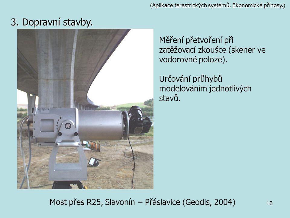 16 (Aplikace terestrických systémů. Ekonomické přínosy.) Most přes R25, Slavonín – Přáslavice (Geodis, 2004) 3. Dopravní stavby. Měření přetvoření při
