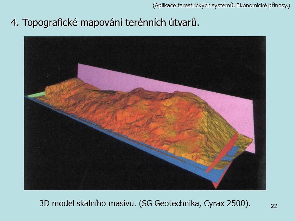22 (Aplikace terestrických systémů. Ekonomické přínosy.) 3D model skalního masivu. (SG Geotechnika, Cyrax 2500). 4. Topografické mapování terénních út