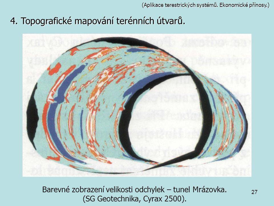 27 (Aplikace terestrických systémů. Ekonomické přínosy.) Barevné zobrazení velikosti odchylek – tunel Mrázovka. (SG Geotechnika, Cyrax 2500). 4. Topog