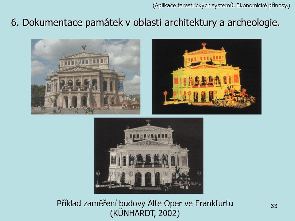 33 (Aplikace terestrických systémů. Ekonomické přínosy.) Příklad zaměření budovy Alte Oper ve Frankfurtu (KÜNHARDT, 2002) 6. Dokumentace památek v obl