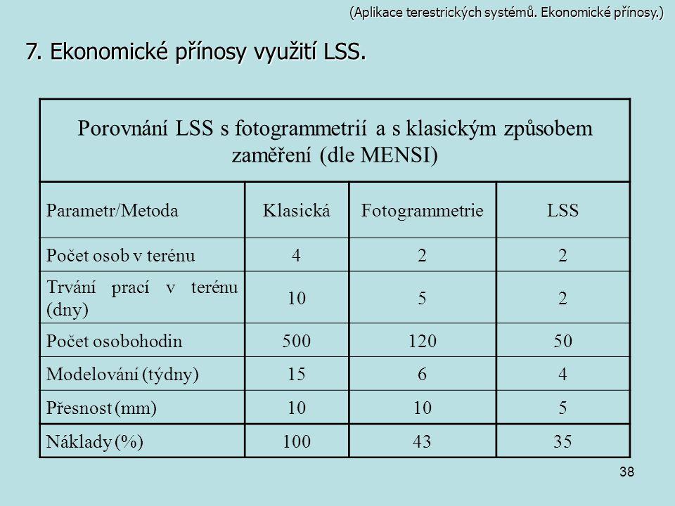 38 (Aplikace terestrických systémů. Ekonomické přínosy.) 7. Ekonomické přínosy využití LSS. Porovnání LSS s fotogrammetrií a s klasickým způsobem zamě
