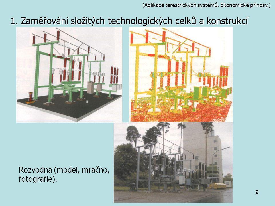 9 (Aplikace terestrických systémů. Ekonomické přínosy.) Rozvodna (model, mračno, fotografie). 1. Zaměřování složitých technologických celků a konstruk