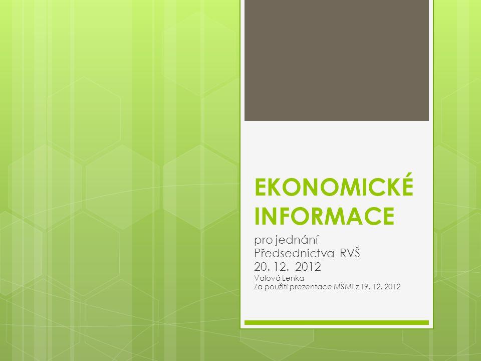EKONOMICKÉ INFORMACE pro jednání Předsednictva RVŠ 20. 12. 2012 Valová Lenka Za použití prezentace MŠMT z 19. 12. 2012