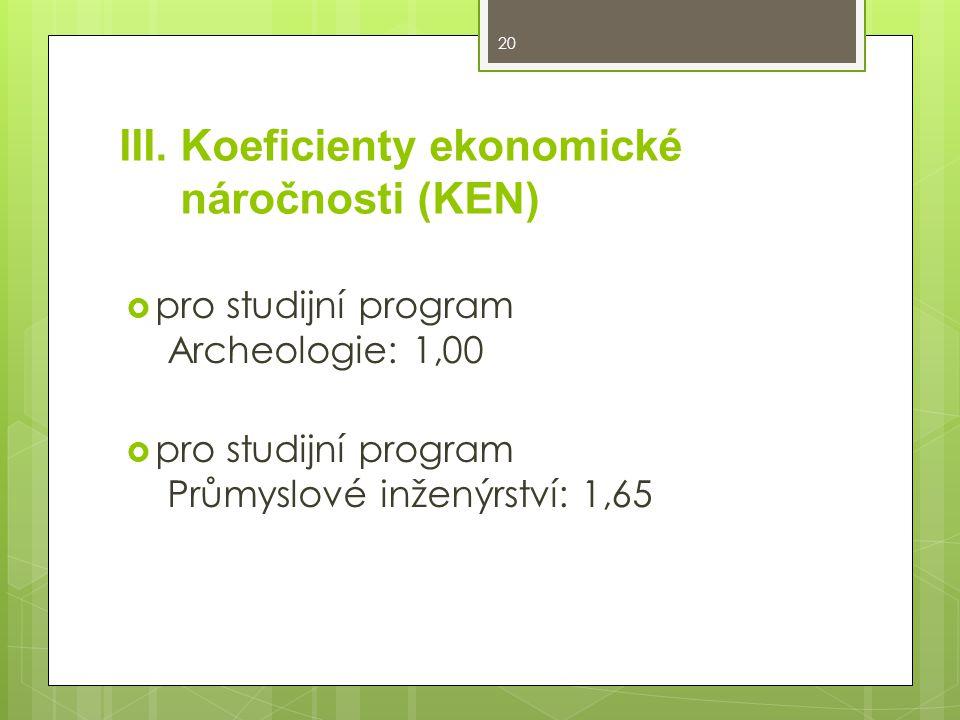 III. Koeficienty ekonomické náročnosti (KEN)  pro studijní program Archeologie: 1,00  pro studijní program Průmyslové inženýrství: 1,65 20