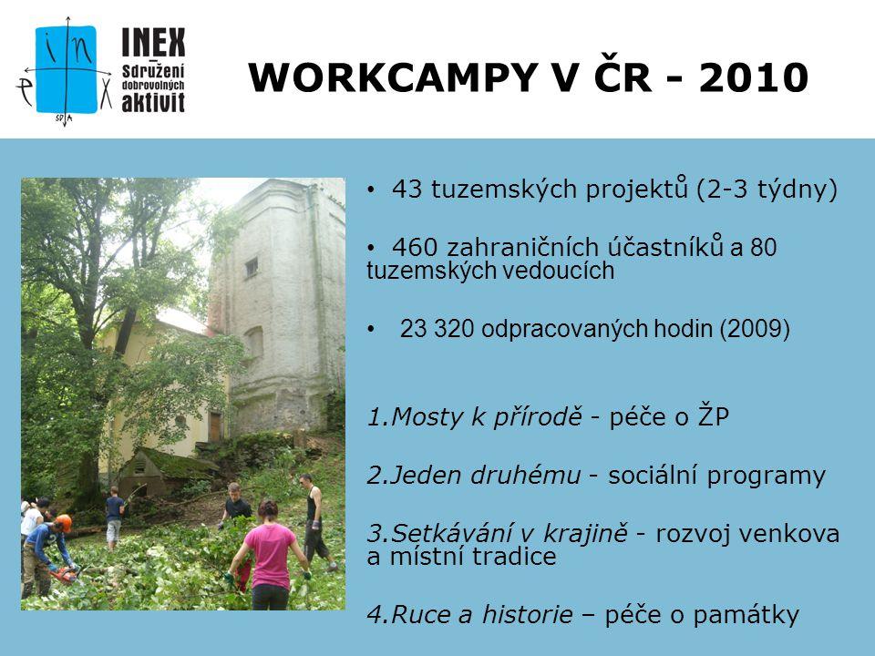 43 tuzemských projektů (2-3 týdny) 460 zahraničních účastníků a 80 tuzemských vedoucích 23 320 odpracovaných hodin (2009) 1.Mosty k přírodě - péče o Ž