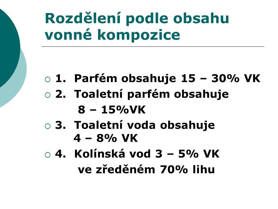 Rozdělení podle obsahu vonné kompozice  1. Parfém obsahuje 15 – 30% VK  2.