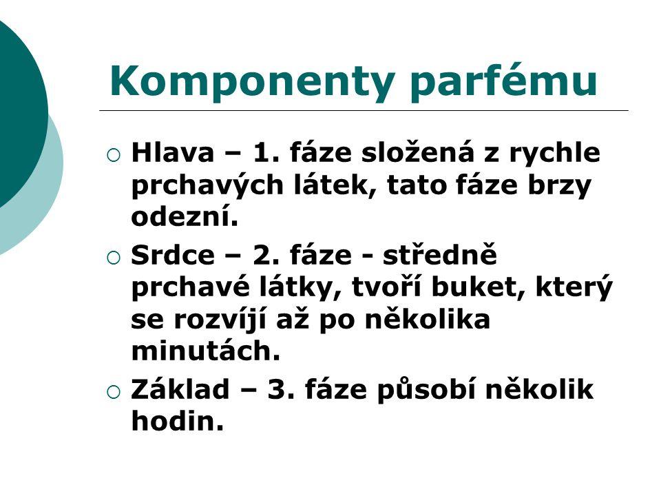 Komponenty parfému  Hlava – 1. fáze složená z rychle prchavých látek, tato fáze brzy odezní.