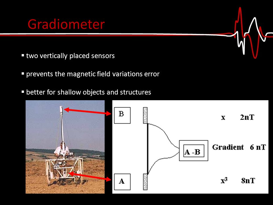 Variometer  data collected with only one sensor  Earth's magnetic field variations error → neccesity of correction