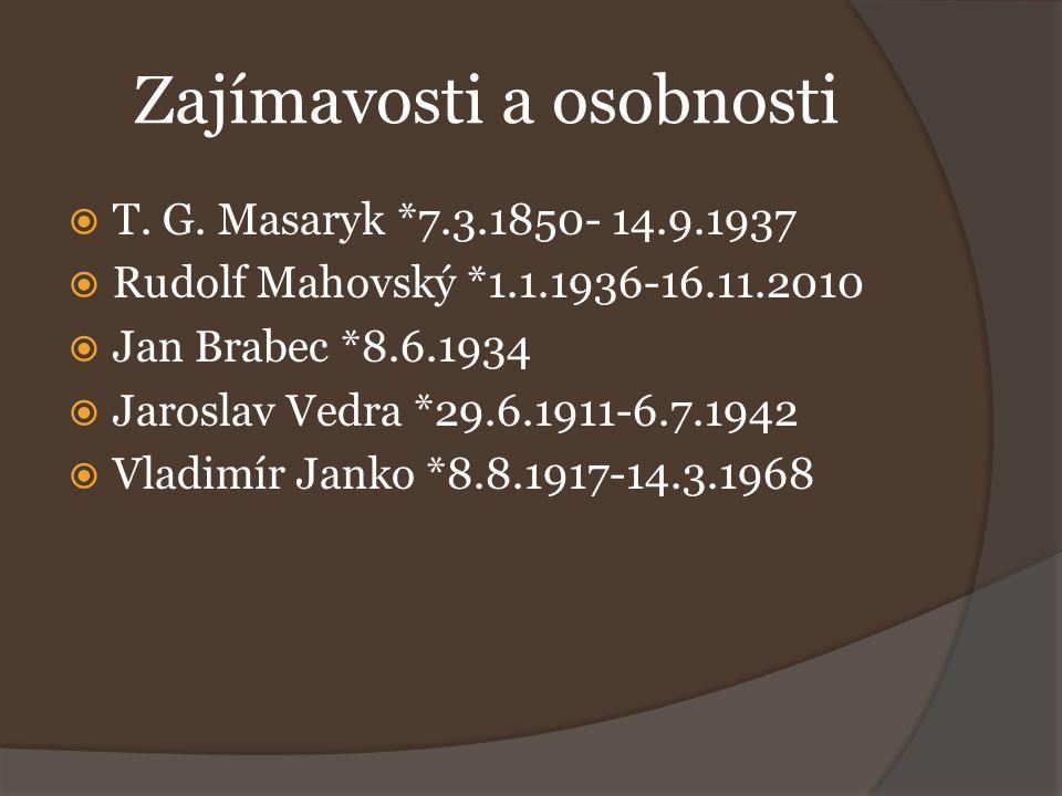 Zajímavosti a osobnosti  T. G. Masaryk *7.3.1850- 14.9.1937  Rudolf Mahovský *1.1.1936-16.11.2010  Jan Brabec *8.6.1934  Jaroslav Vedra *29.6.1911