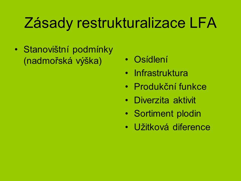Zásady restrukturalizace LFA Stanovištní podmínky (nadmořská výška) Osídlení Infrastruktura Produkční funkce Diverzita aktivit Sortiment plodin Užitková diference
