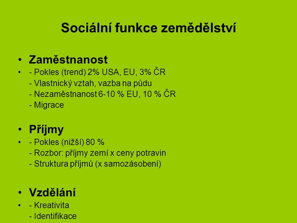 Sociální funkce zemědělství Zaměstnanost - Pokles (trend) 2% USA, EU, 3% ČR - Vlastnický vztah, vazba na půdu - Nezaměstnanost 6-10 % EU, 10 % ČR - Migrace Příjmy - Pokles (nižší) 80 % - Rozbor: příjmy zemí x ceny potravin - Struktura příjmů (x samozásobení) Vzdělání - Kreativita - Identifikace