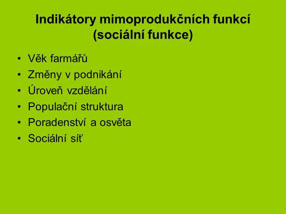 Indikátory mimoprodukčních funkcí (sociální funkce) Věk farmářů Změny v podnikání Úroveň vzdělání Populační struktura Poradenství a osvěta Sociální síť