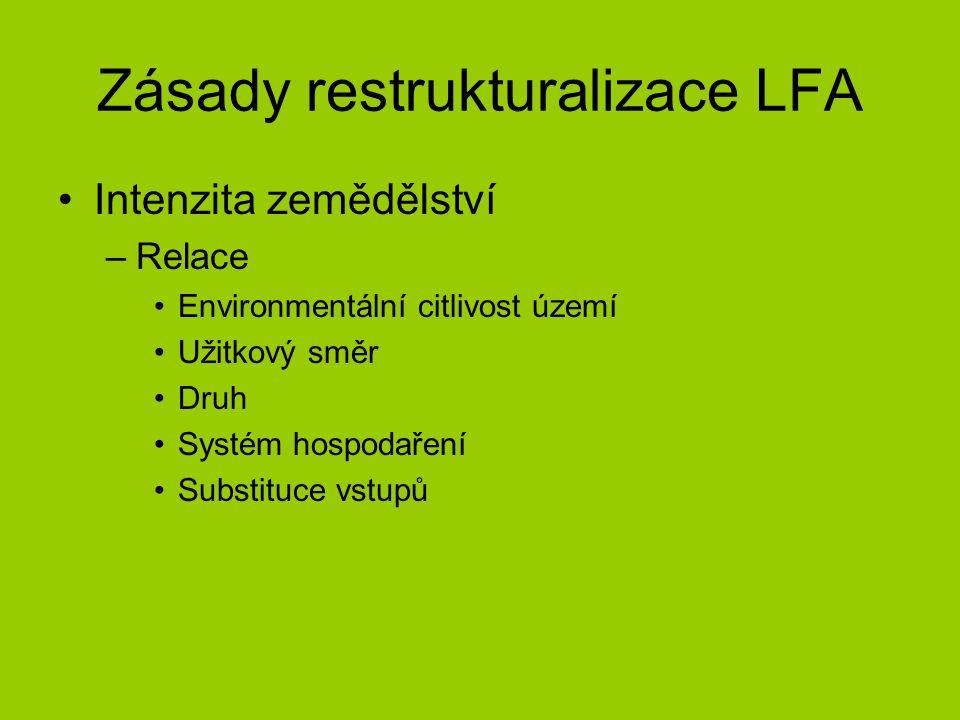 Zásady restrukturalizace LFA Struktura –Plošná restrukturalizace (% TTP) Vazba na ŽV, alternativní využití TTP –Obsahová restrukturalizace Nepotravinářská produkce Kooperace (s průmyslem) Státní energetická politika Programy