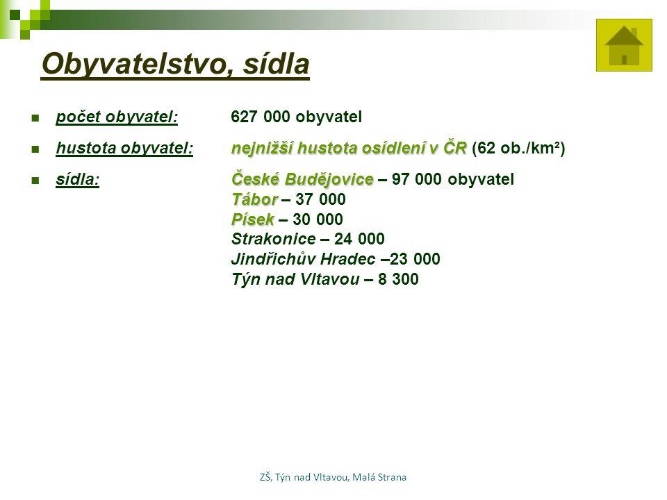 Obyvatelstvo, sídla počet obyvatel: 627 000 obyvatel nejnižší hustota osídlení v ČR hustota obyvatel:nejnižší hustota osídlení v ČR (62 ob./km²) České