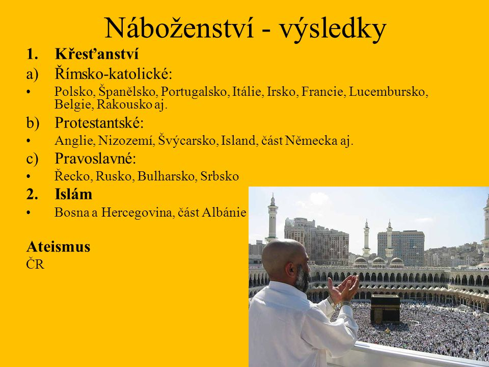 Náboženství - výsledky 1.Křesťanství a)Římsko-katolické: Polsko, Španělsko, Portugalsko, Itálie, Irsko, Francie, Lucembursko, Belgie, Rakousko aj.