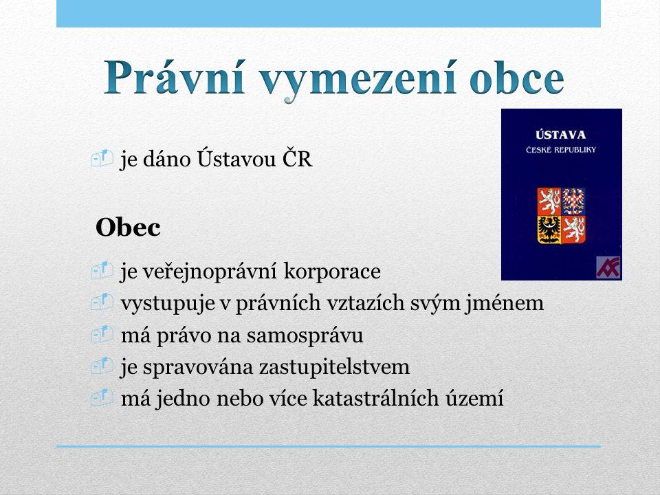  je dáno Ústavou ČR Obec  je veřejnoprávní korporace  vystupuje v právních vztazích svým jménem  má právo na samosprávu  je spravována zastupitel