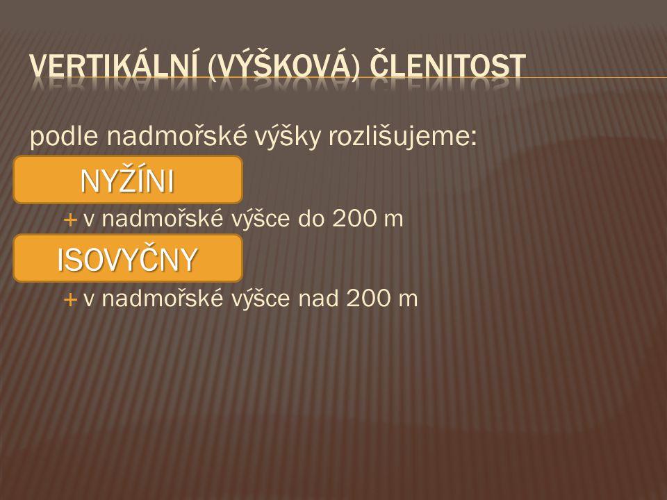 podle nadmořské výšky rozlišujeme:  NÍŽINY  v nadmořské výšce do 200 m  VYSOČINY  v nadmořské výšce nad 200 m NYŽÍNI ISOVYČNY