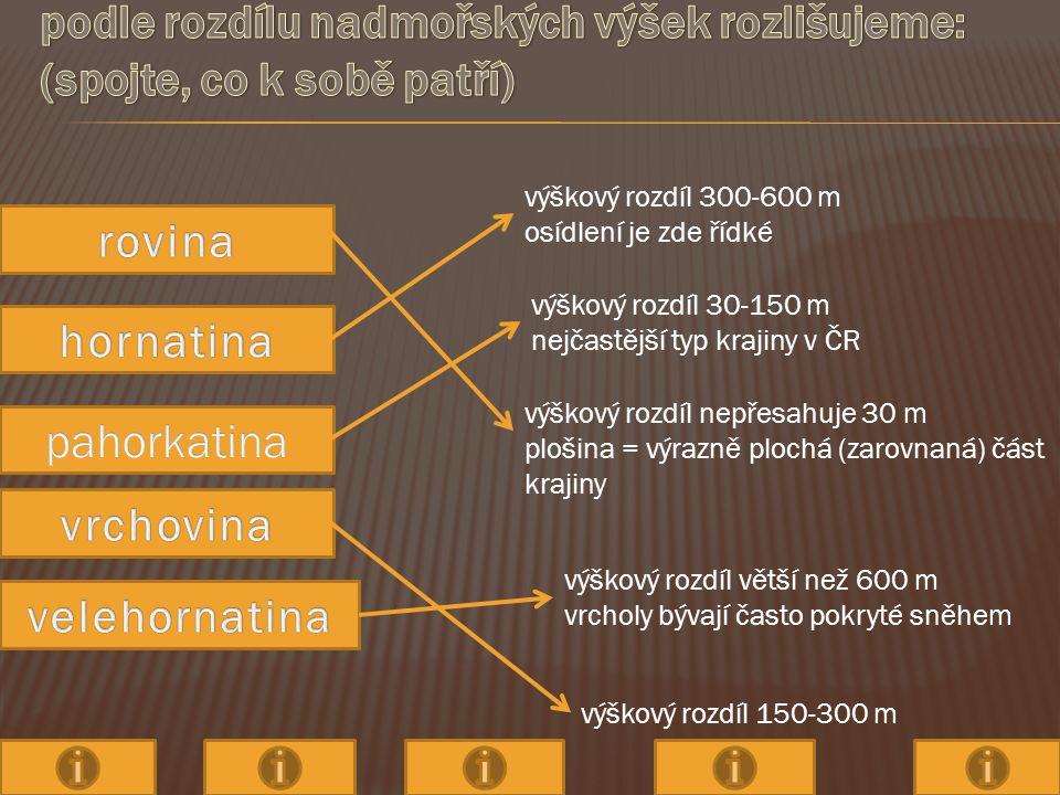 výškový rozdíl nepřesahuje 30 m plošina = výrazně plochá (zarovnaná) část krajiny výškový rozdíl 30-150 m nejčastější typ krajiny v ČR výškový rozdíl