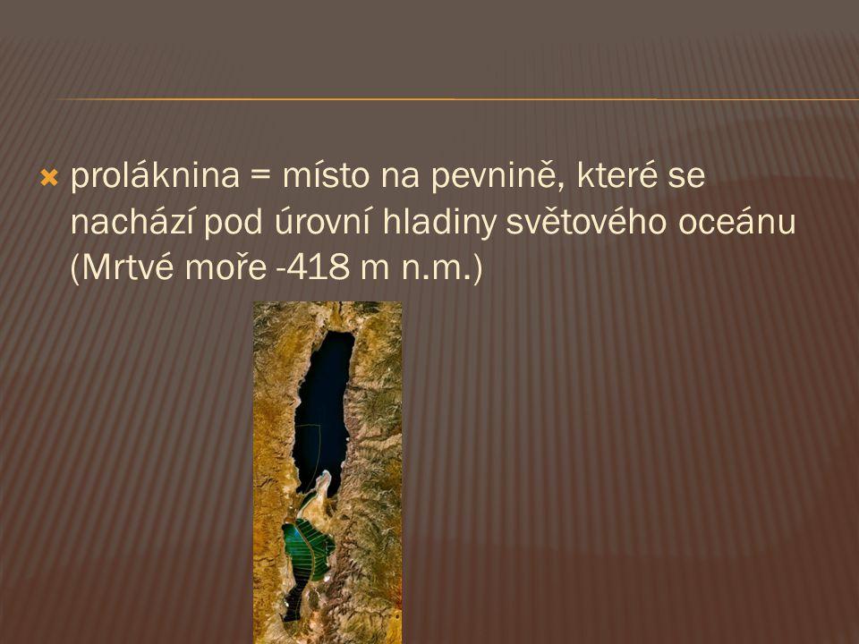 pproláknina = místo na pevnině, které se nachází pod úrovní hladiny světového oceánu (Mrtvé moře -418 m n.m.)