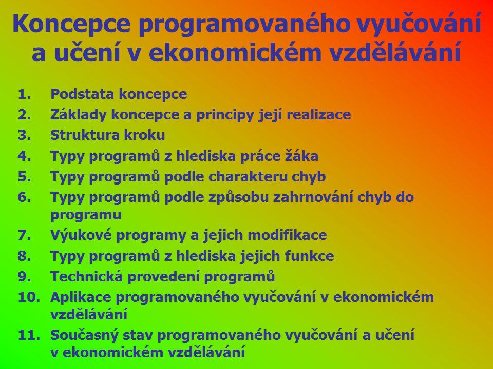 Koncepce programovaného vyučování a učení v ekonomickém vzdělávání 1.Podstata koncepce 2.Základy koncepce a principy její realizace 3.Struktura kroku 4.Typy programů z hlediska práce žáka 5.Typy programů podle charakteru chyb 6.Typy programů podle způsobu zahrnování chyb do programu 7.Výukové programy a jejich modifikace 8.Typy programů z hlediska jejich funkce 9.Technická provedení programů 10.Aplikace programovaného vyučování v ekonomickém vzdělávání 11.Současný stav programovaného vyučování a učení v ekonomickém vzdělávání