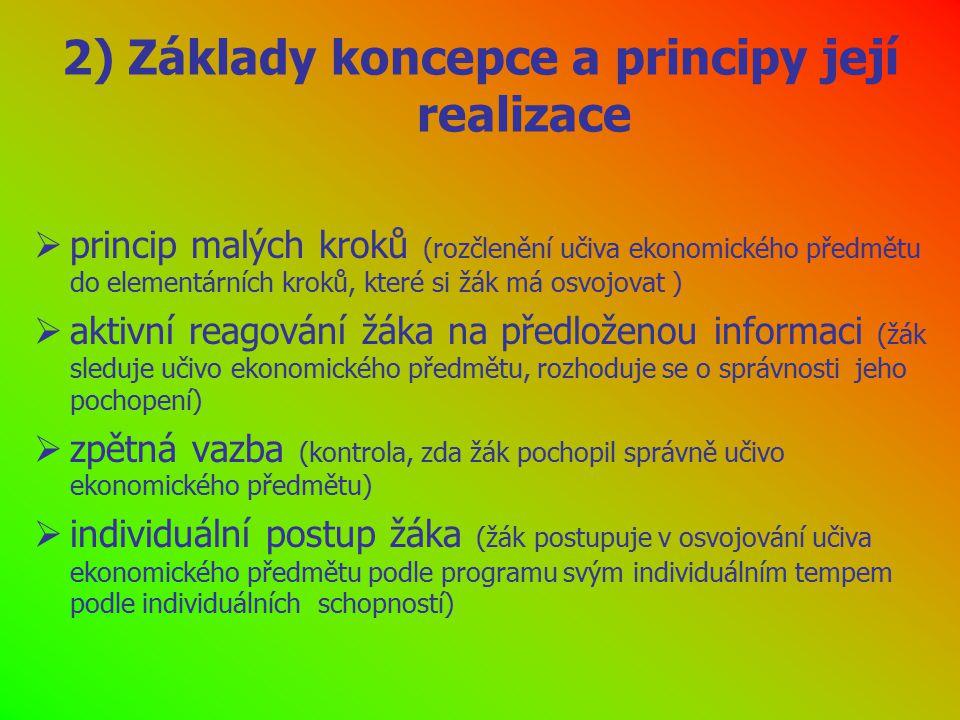 2) Základy koncepce a principy její realizace  princip malých kroků (rozčlenění učiva ekonomického předmětu do elementárních kroků, které si žák má osvojovat )  aktivní reagování žáka na předloženou informaci (žák sleduje učivo ekonomického předmětu, rozhoduje se o správnosti jeho pochopení)  zpětná vazba (kontrola, zda žák pochopil správně učivo ekonomického předmětu)  individuální postup žáka (žák postupuje v osvojování učiva ekonomického předmětu podle programu svým individuálním tempem podle individuálních schopností)