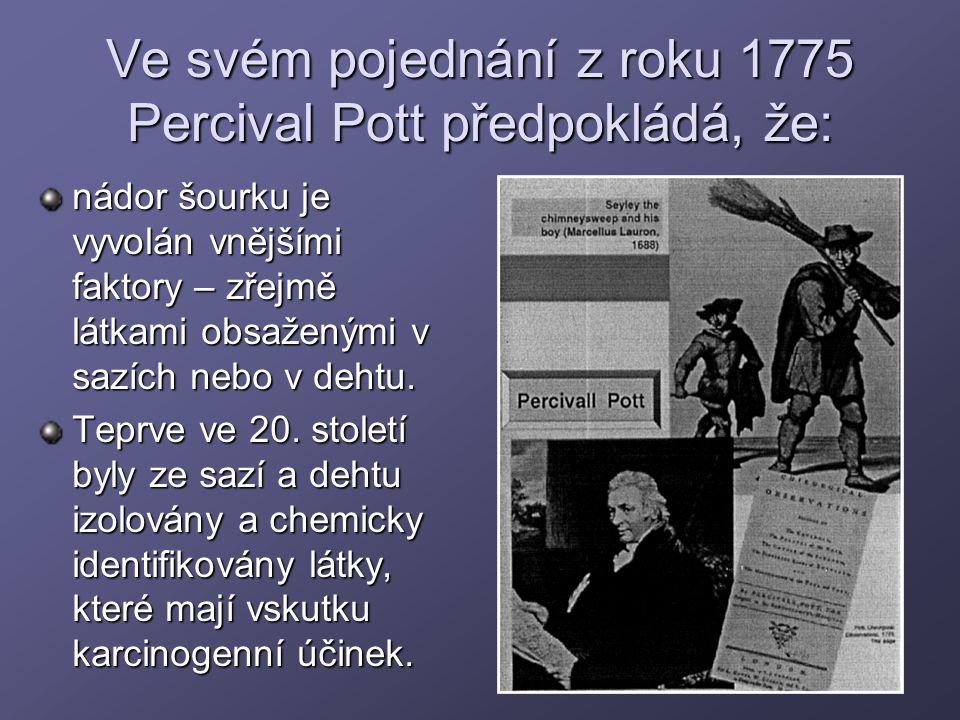 Ve svém pojednání z roku 1775 Percival Pott předpokládá, že: nádor šourku je vyvolán vnějšími faktory – zřejmě látkami obsaženými v sazích nebo v deht