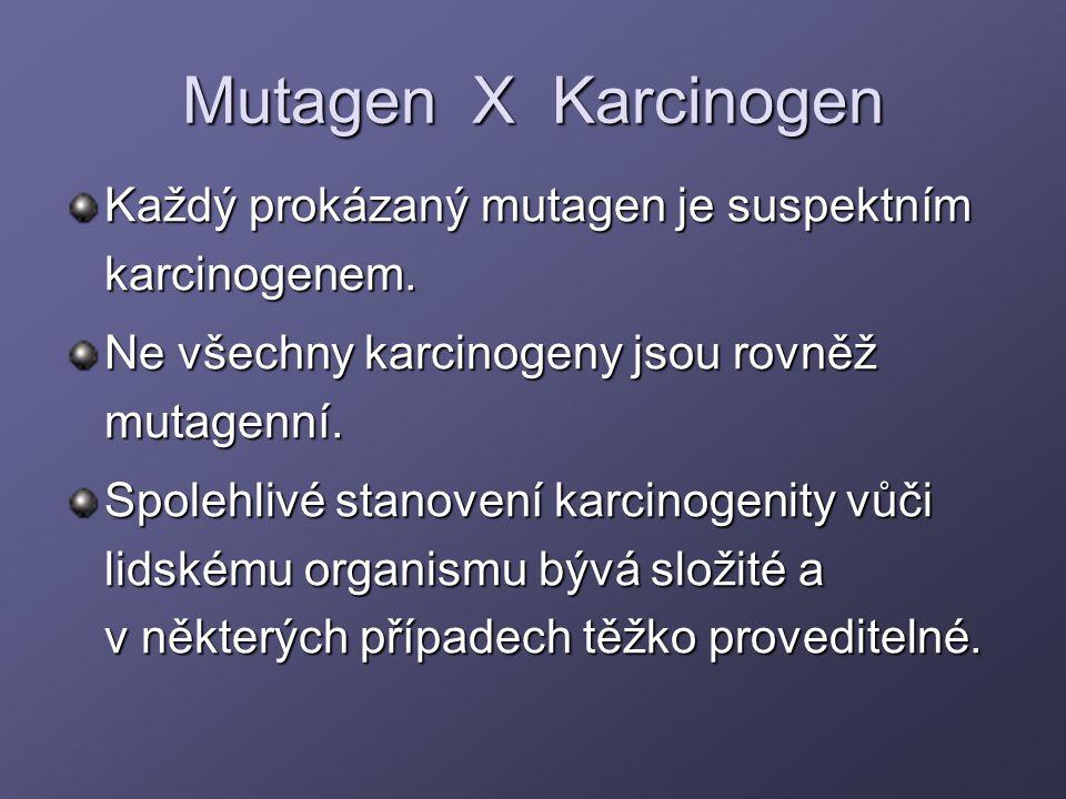 Mutagen X Karcinogen Každý prokázaný mutagen je suspektním karcinogenem. Ne všechny karcinogeny jsou rovněž mutagenní. Spolehlivé stanovení karcinogen