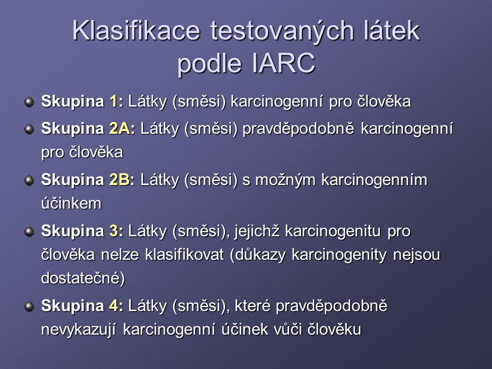 Klasifikace testovaných látek podle IARC Skupina 1: Látky (směsi) karcinogenní pro člověka Skupina 2A: Látky (směsi) pravděpodobně karcinogenní pro čl