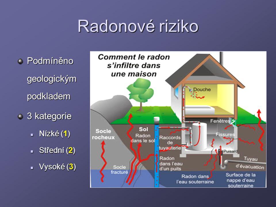 Radonové riziko Podmíněno geologickým podkladem 3 kategorie Nízké (1) Nízké (1) Střední (2) Střední (2) Vysoké (3) Vysoké (3)